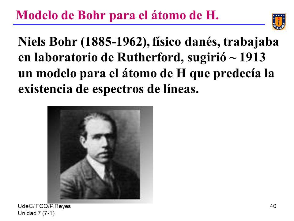 Modelo de Bohr para el átomo de H.