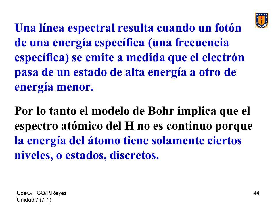 Una línea espectral resulta cuando un fotón de una energía específica (una frecuencia específica) se emite a medida que el electrón pasa de un estado de alta energía a otro de energía menor.