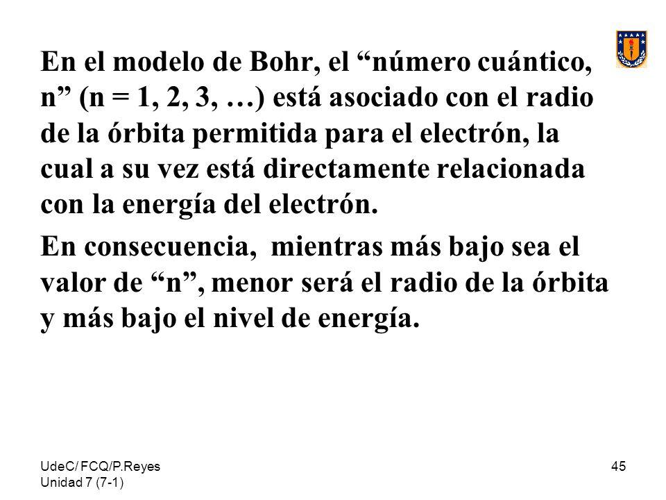 En el modelo de Bohr, el número cuántico, n (n = 1, 2, 3, …) está asociado con el radio de la órbita permitida para el electrón, la cual a su vez está directamente relacionada con la energía del electrón.