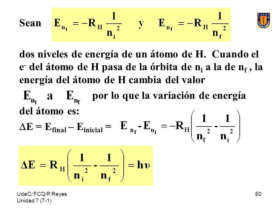 por lo que la variación de energía del átomo es: