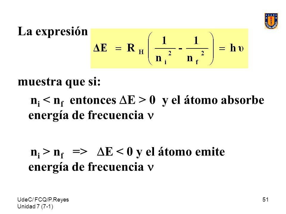 ni > nf => DE < 0 y el átomo emite energía de frecuencia n