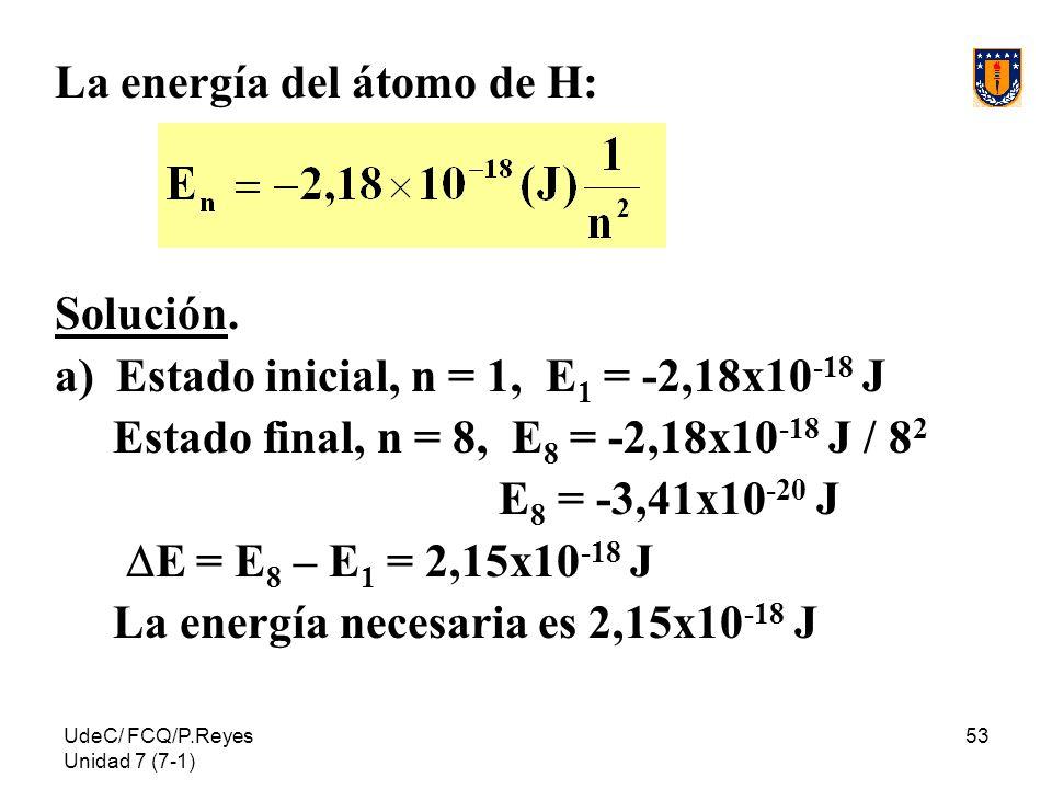 La energía del átomo de H: