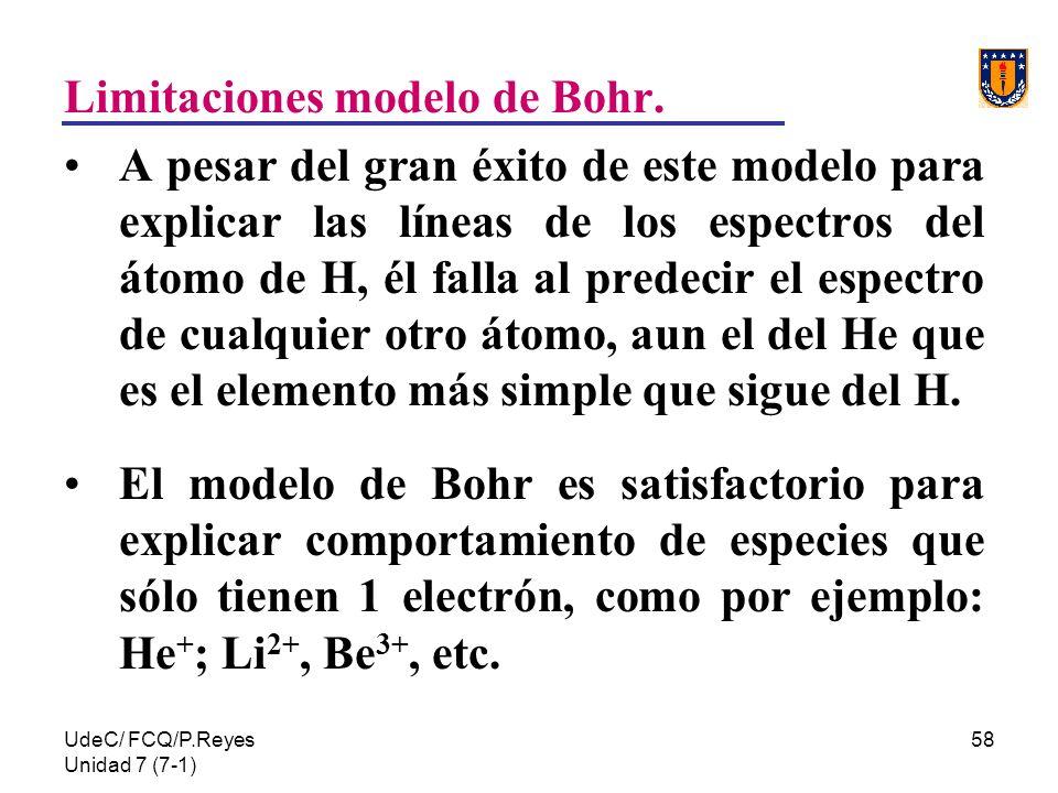 Limitaciones modelo de Bohr.