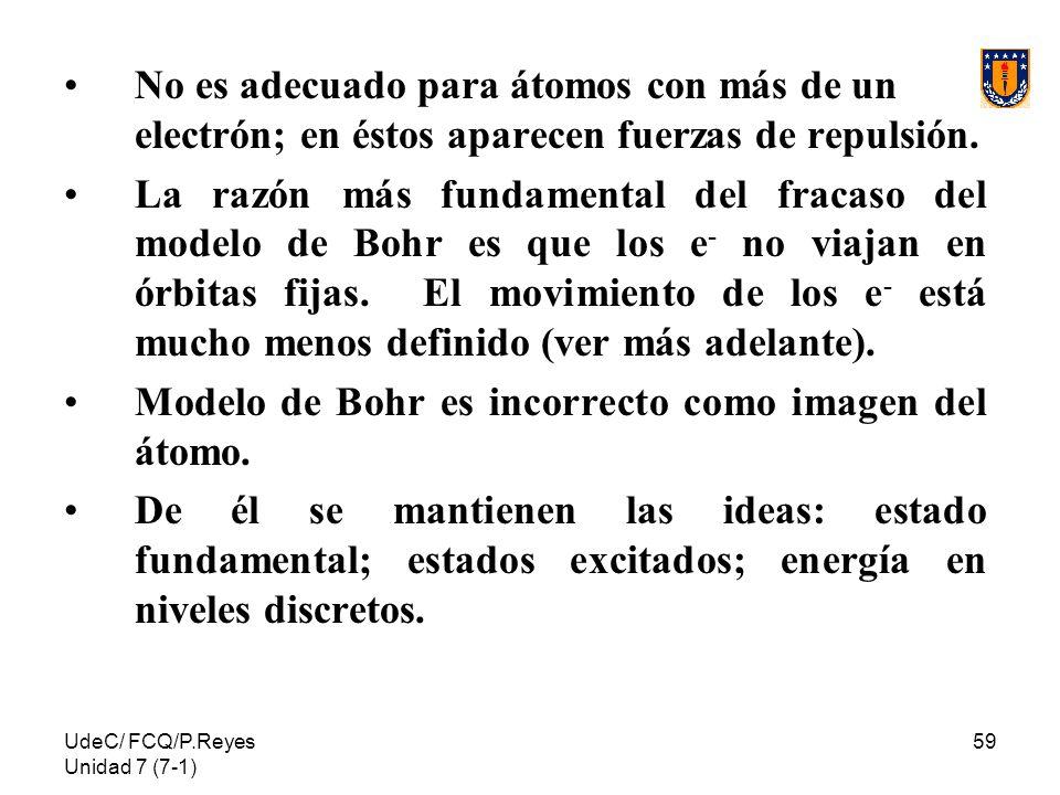 Modelo de Bohr es incorrecto como imagen del átomo.