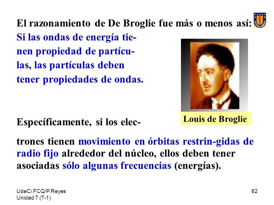 El razonamiento de De Broglie fue más o menos así: