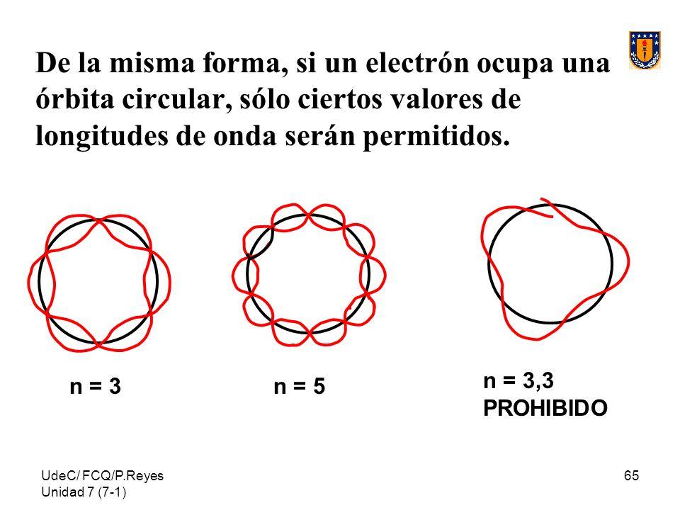 De la misma forma, si un electrón ocupa una órbita circular, sólo ciertos valores de longitudes de onda serán permitidos.