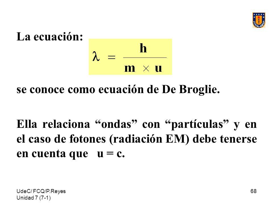se conoce como ecuación de De Broglie.