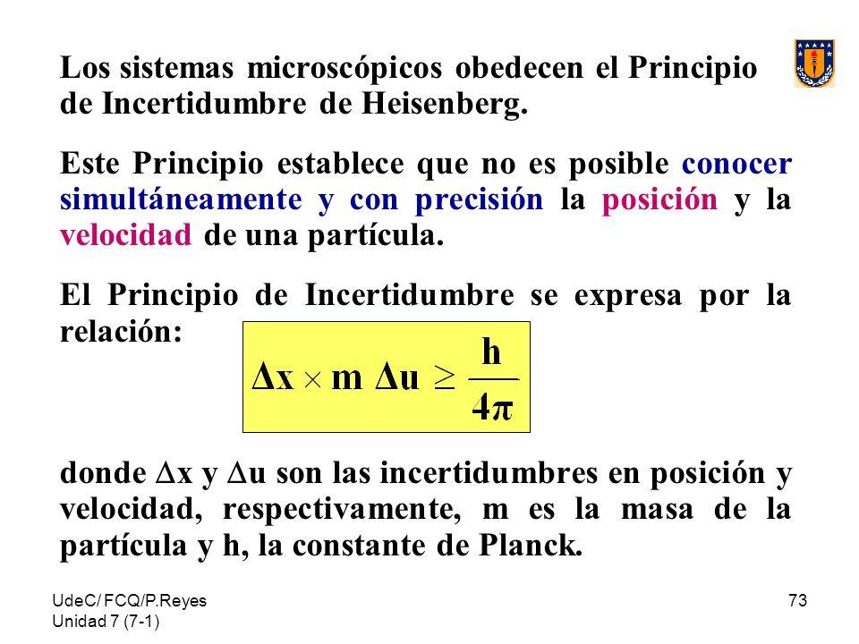 El Principio de Incertidumbre se expresa por la relación: