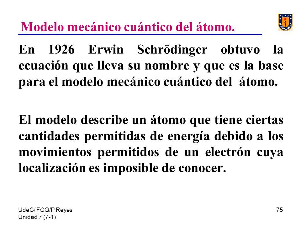 Modelo mecánico cuántico del átomo.