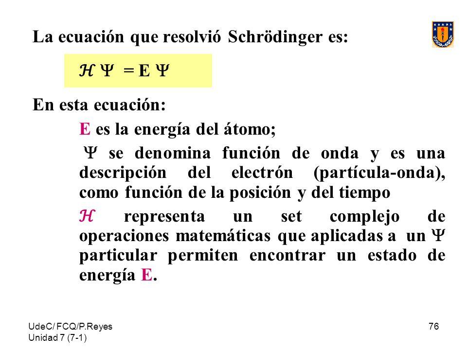 La ecuación que resolvió Schrödinger es: ℋ  = E  En esta ecuación: