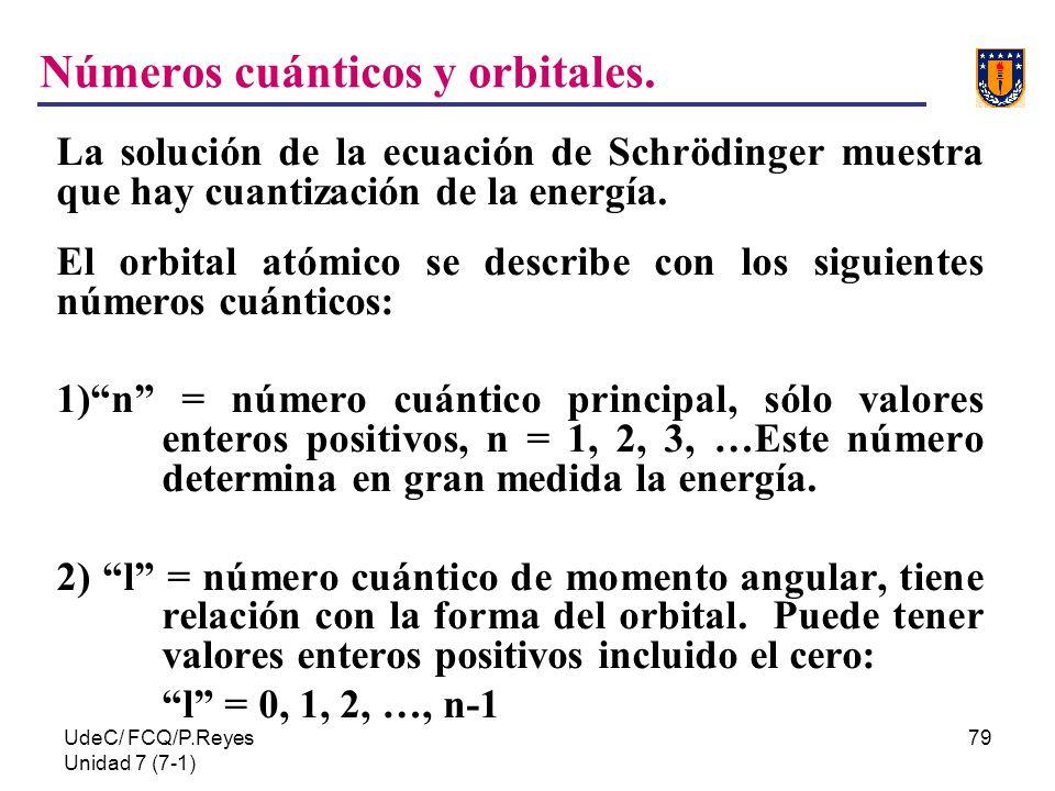 Números cuánticos y orbitales.