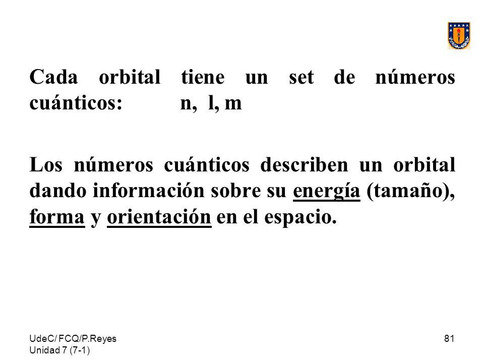 Cada orbital tiene un set de números cuánticos: n, l, m