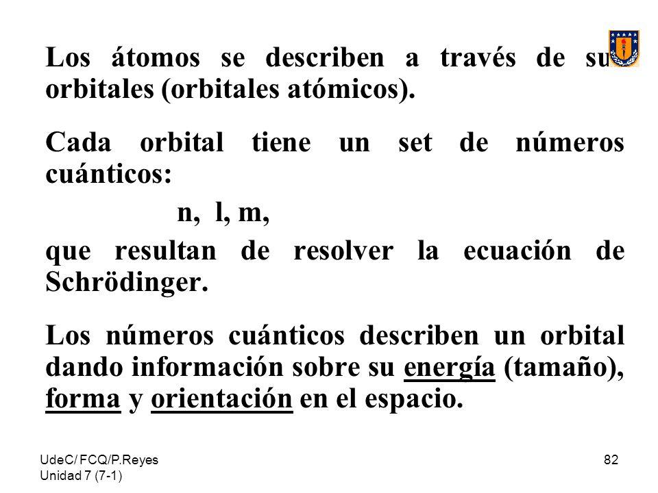 Cada orbital tiene un set de números cuánticos: