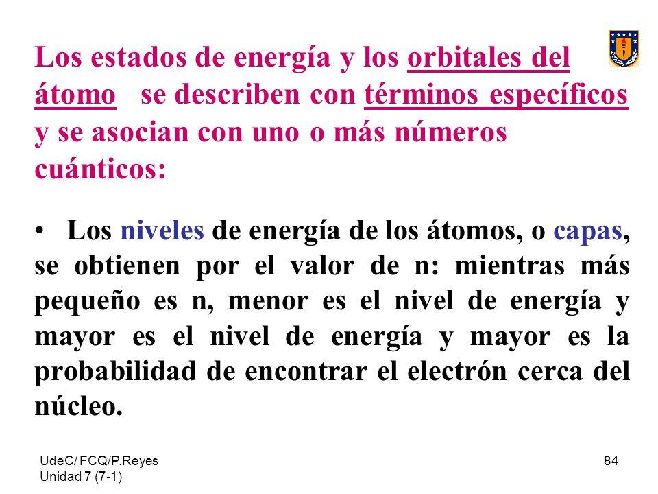 Los estados de energía y los orbitales del átomo se describen con términos específicos y se asocian con uno o más números cuánticos: