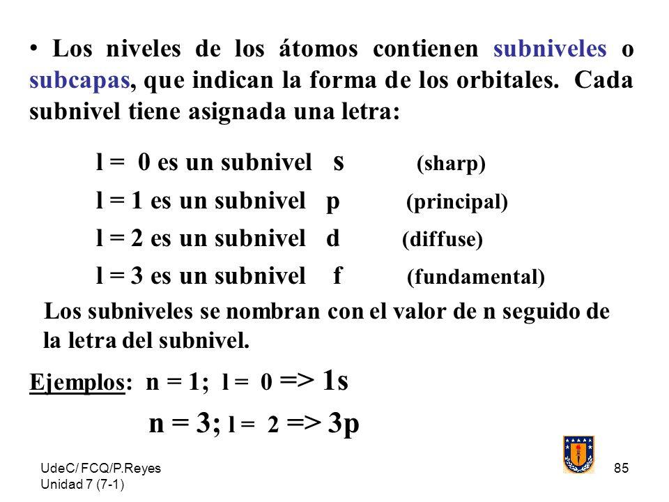 Los niveles de los átomos contienen subniveles o subcapas, que indican la forma de los orbitales. Cada subnivel tiene asignada una letra:
