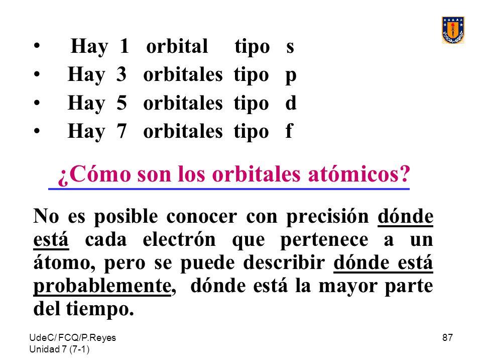 ¿Cómo son los orbitales atómicos