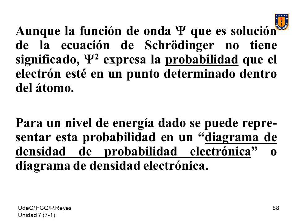 Aunque la función de onda  que es solución de la ecuación de Schrödinger no tiene significado, 2 expresa la probabilidad que el electrón esté en un punto determinado dentro del átomo.