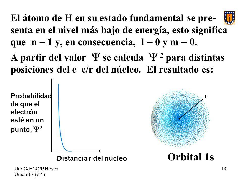 El átomo de H en su estado fundamental se pre-senta en el nivel más bajo de energía, esto significa que n = 1 y, en consecuencia, l = 0 y m = 0.