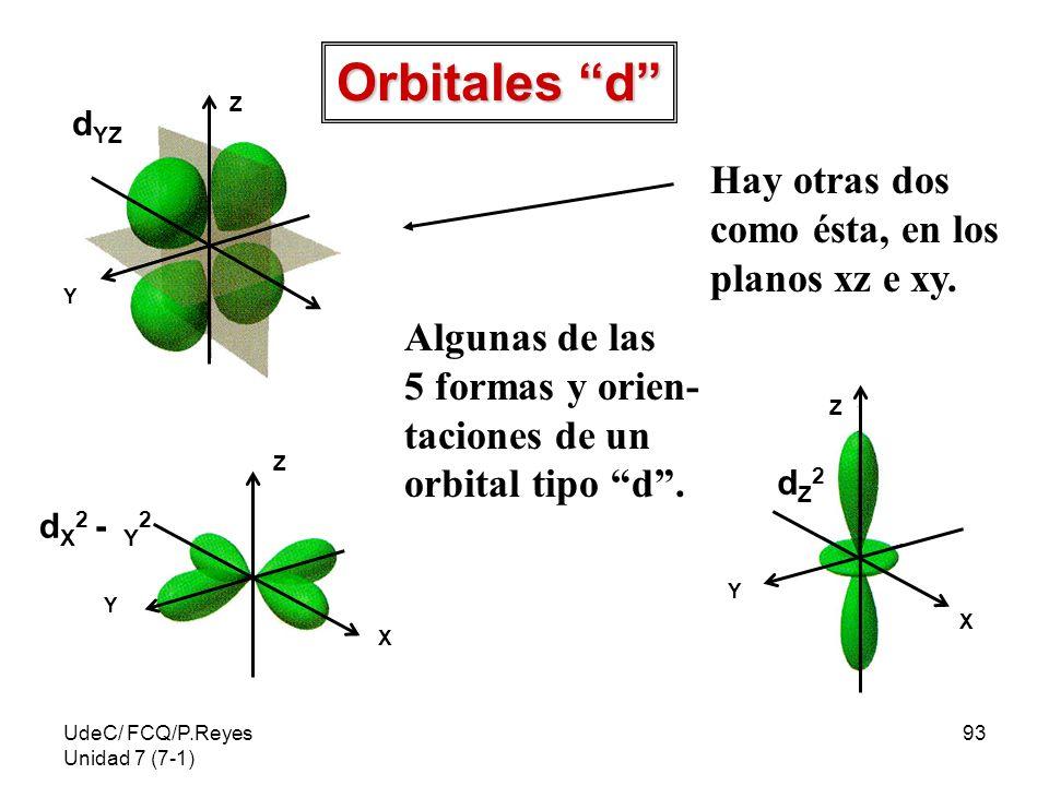 Orbitales d Hay otras dos como ésta, en los planos xz e xy.