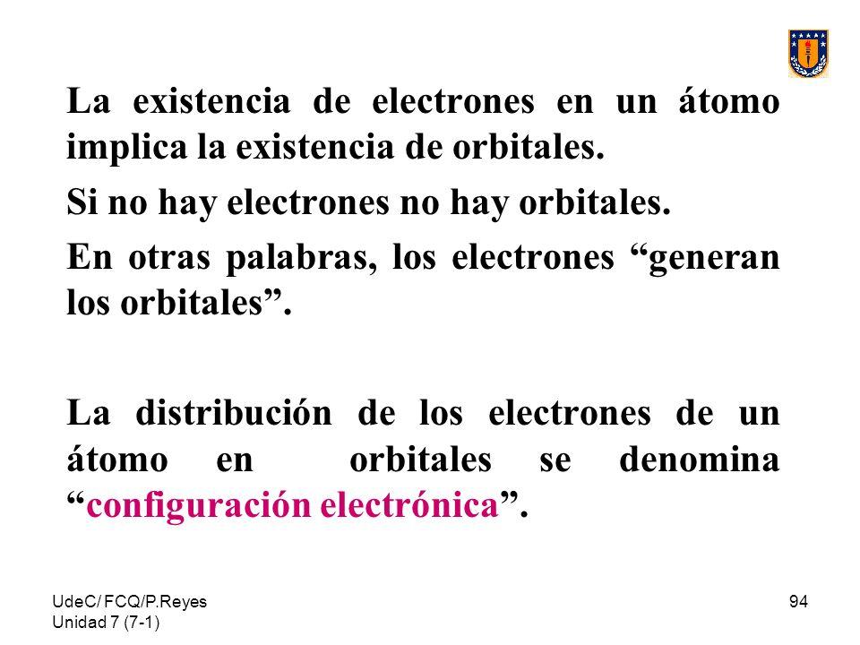 Si no hay electrones no hay orbitales.