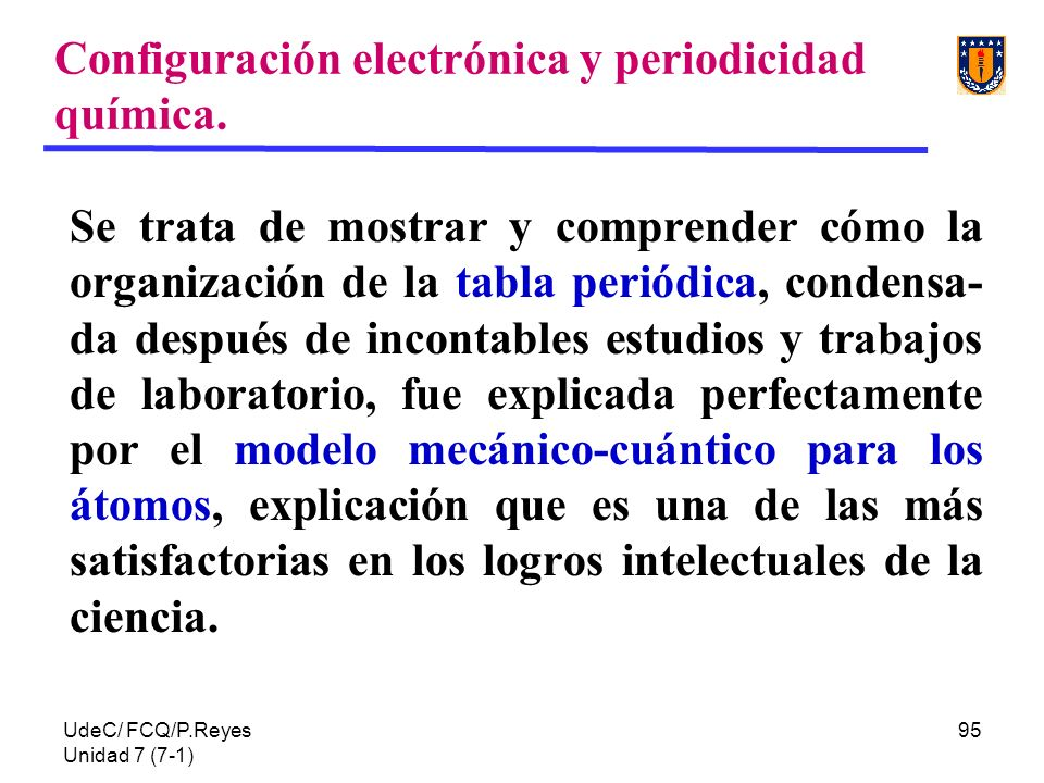 Configuración electrónica y periodicidad química.