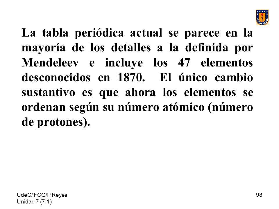 La tabla periódica actual se parece en la mayoría de los detalles a la definida por Mendeleev e incluye los 47 elementos desconocidos en 1870. El único cambio sustantivo es que ahora los elementos se ordenan según su número atómico (número de protones).