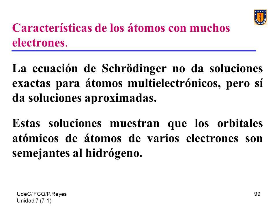 Características de los átomos con muchos electrones.