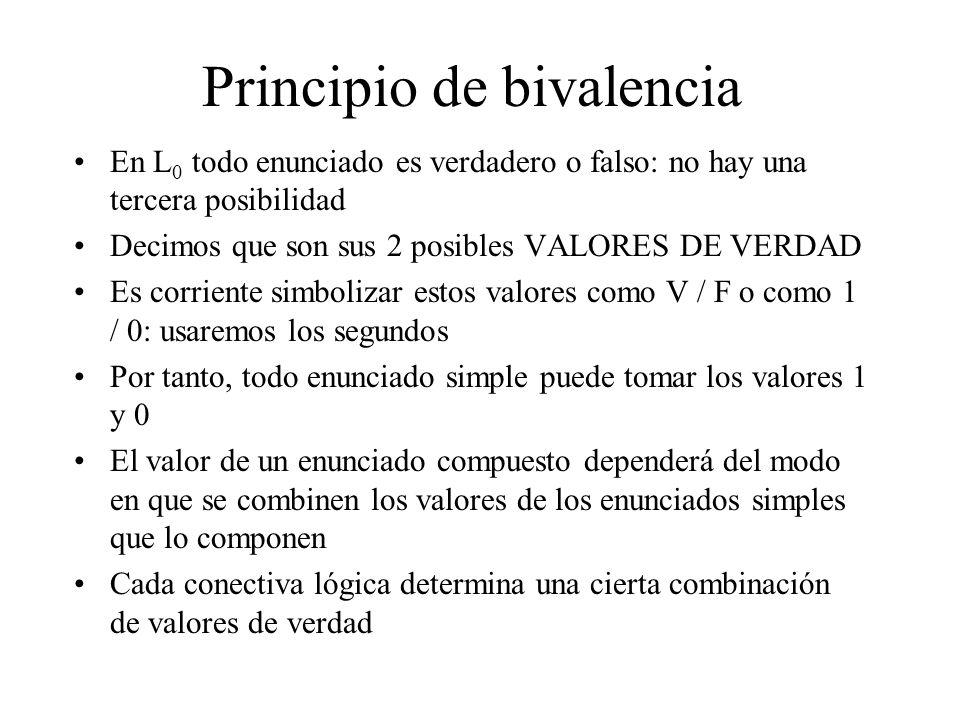 Principio de bivalencia