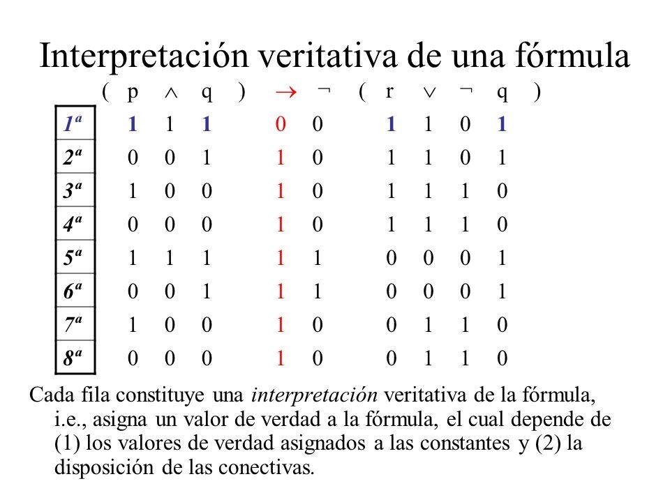 Interpretación veritativa de una fórmula