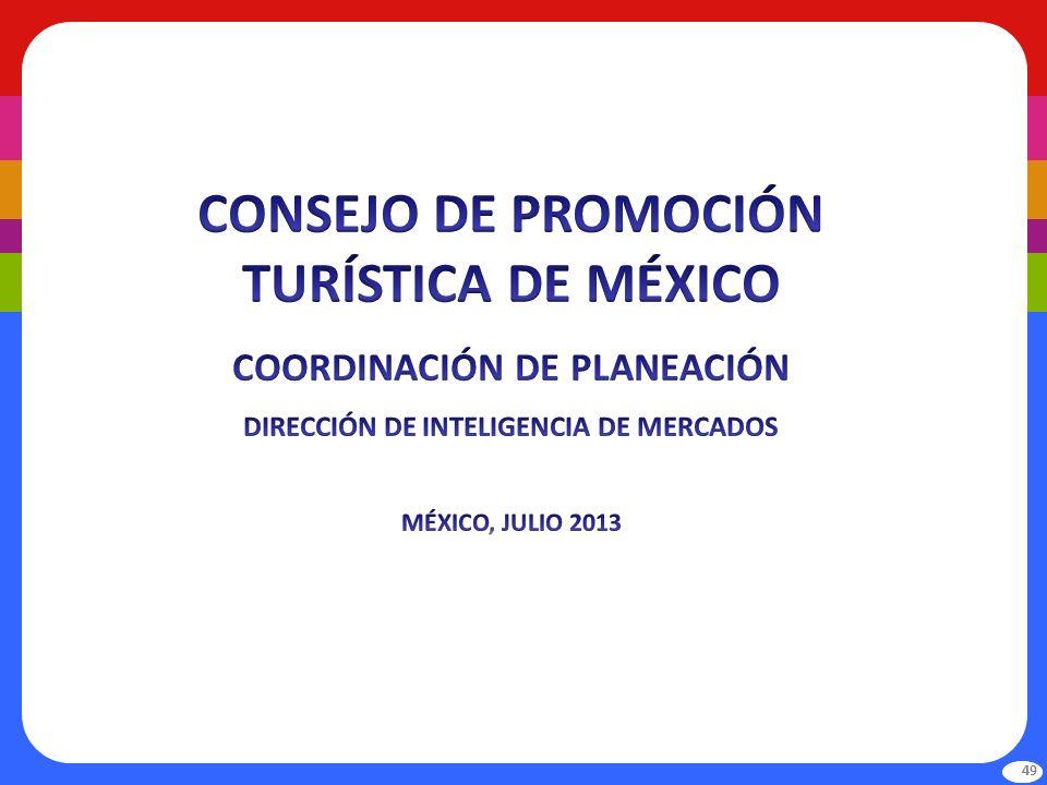 CONSEJO DE PROMOCIÓN TURÍSTICA DE MÉXICO