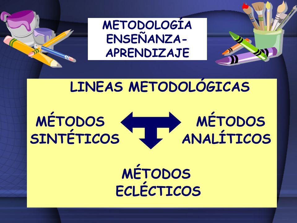 METODOLOGÍA ENSEÑANZA- APRENDIZAJE