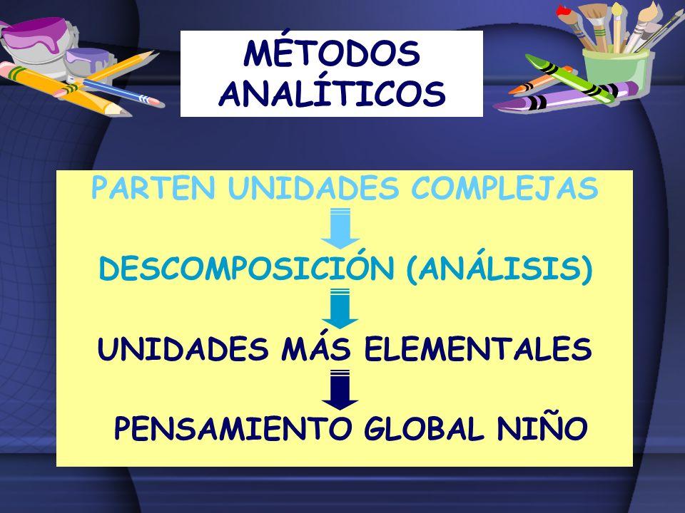 MÉTODOS ANALÍTICOS PARTEN UNIDADES COMPLEJAS DESCOMPOSICIÓN (ANÁLISIS)