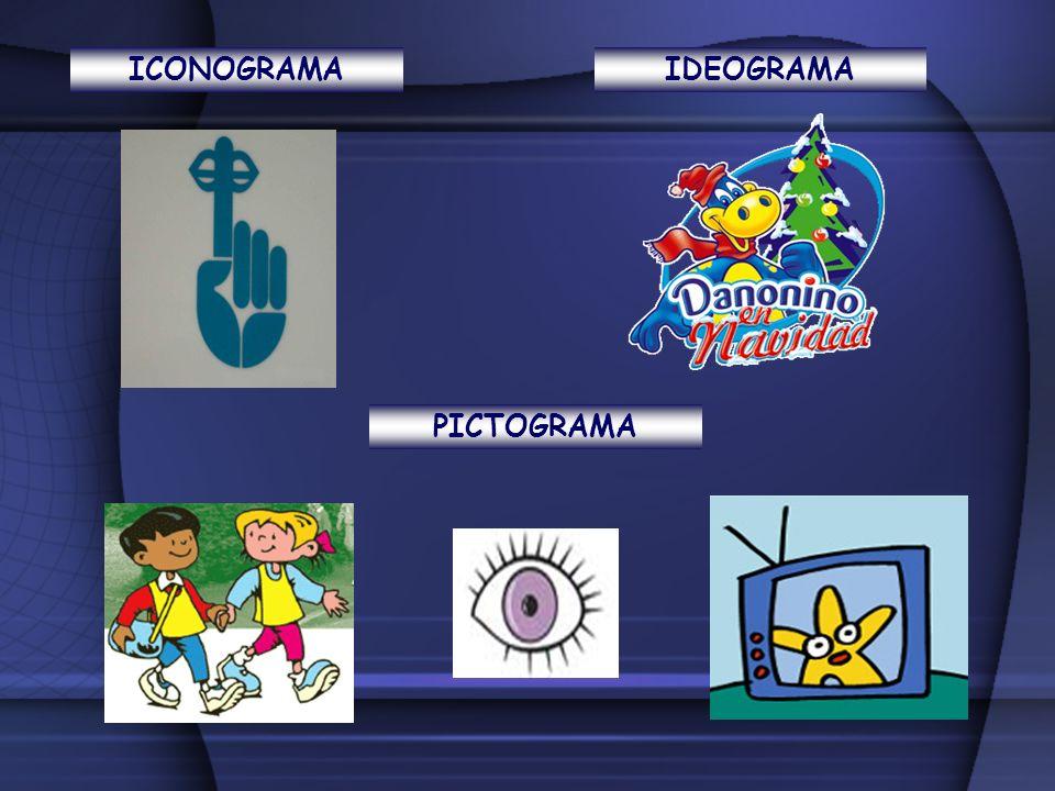 ICONOGRAMA IDEOGRAMA PICTOGRAMA