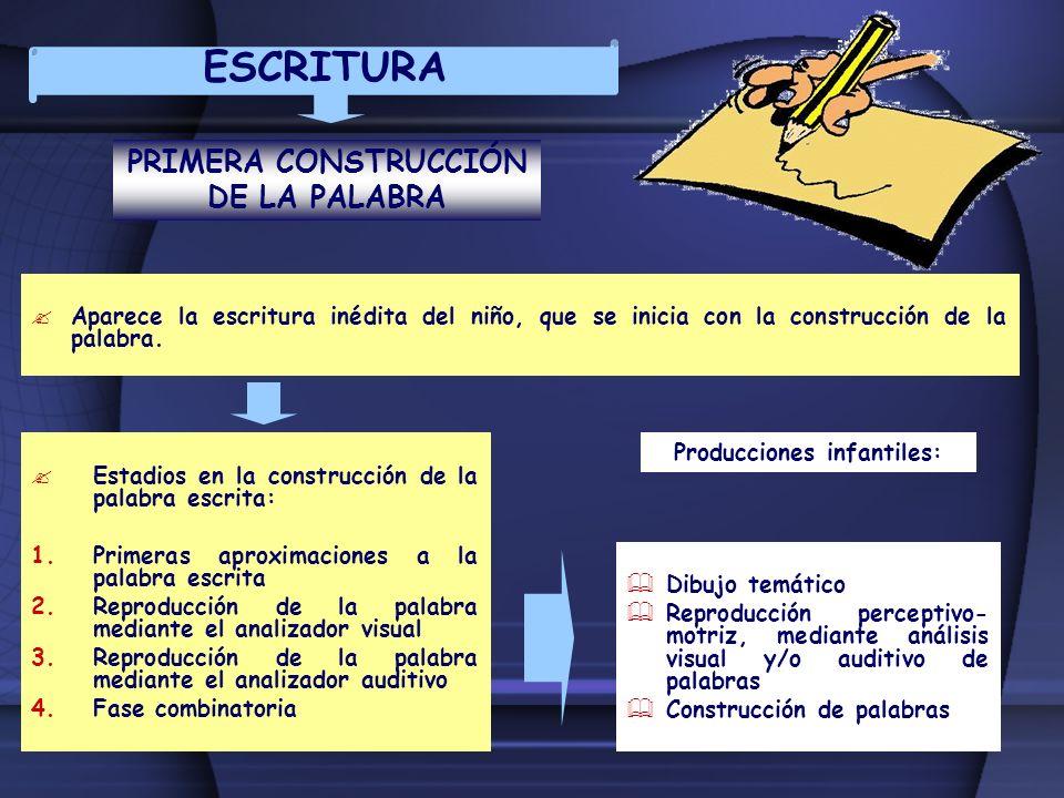 PRIMERA CONSTRUCCIÓN DE LA PALABRA Producciones infantiles: