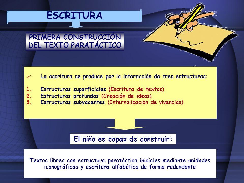 ESCRITURA PRIMERA CONSTRUCCIÓN DEL TEXTO PARATÁCTICO