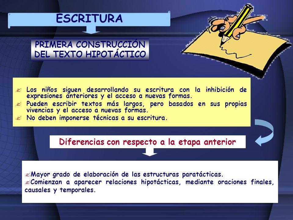 ESCRITURA PRIMERA CONSTRUCCIÓN DEL TEXTO HIPOTÁCTICO