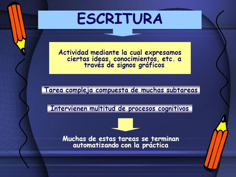 ESCRITURAActividad mediante la cual expresamos ciertas ideas, conocimientos, etc. a través de signos gráficos.