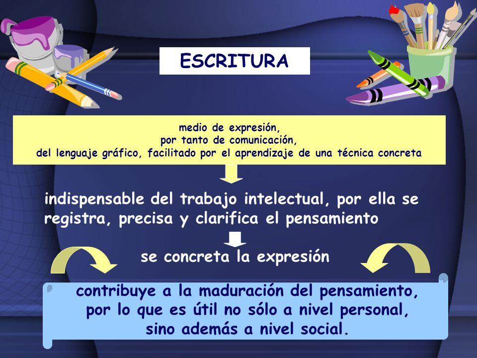ESCRITURA medio de expresión, por tanto de comunicación, del lenguaje gráfico, facilitado por el aprendizaje de una técnica concreta.