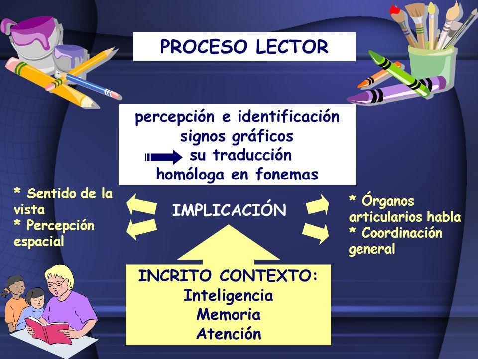 percepción e identificación
