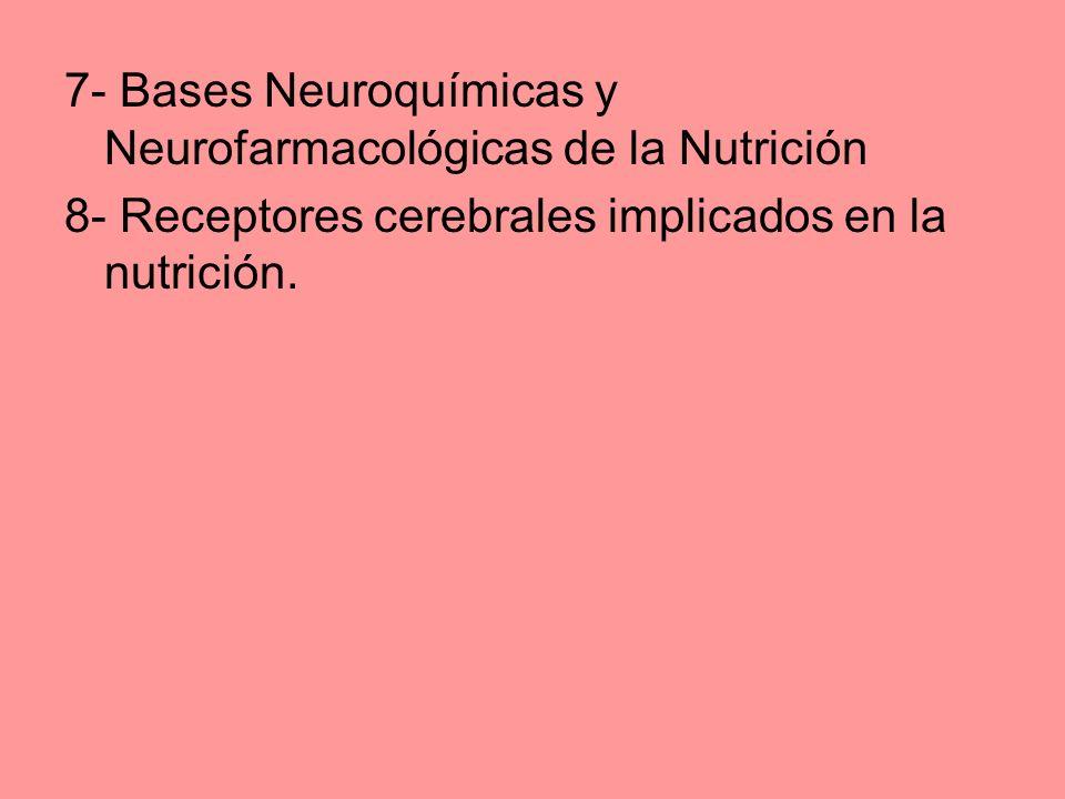 7- Bases Neuroquímicas y Neurofarmacológicas de la Nutrición