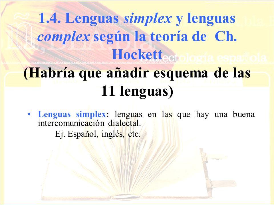 1. 4. Lenguas simplex y lenguas complex según la teoría de Ch
