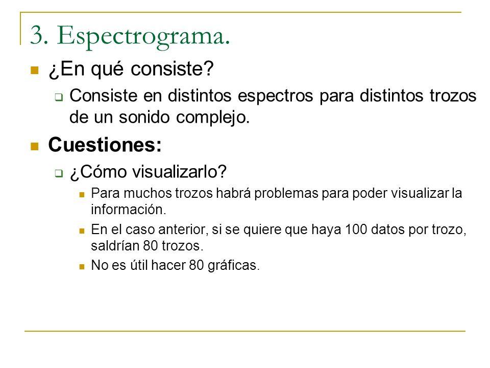 3. Espectrograma. ¿En qué consiste Cuestiones: