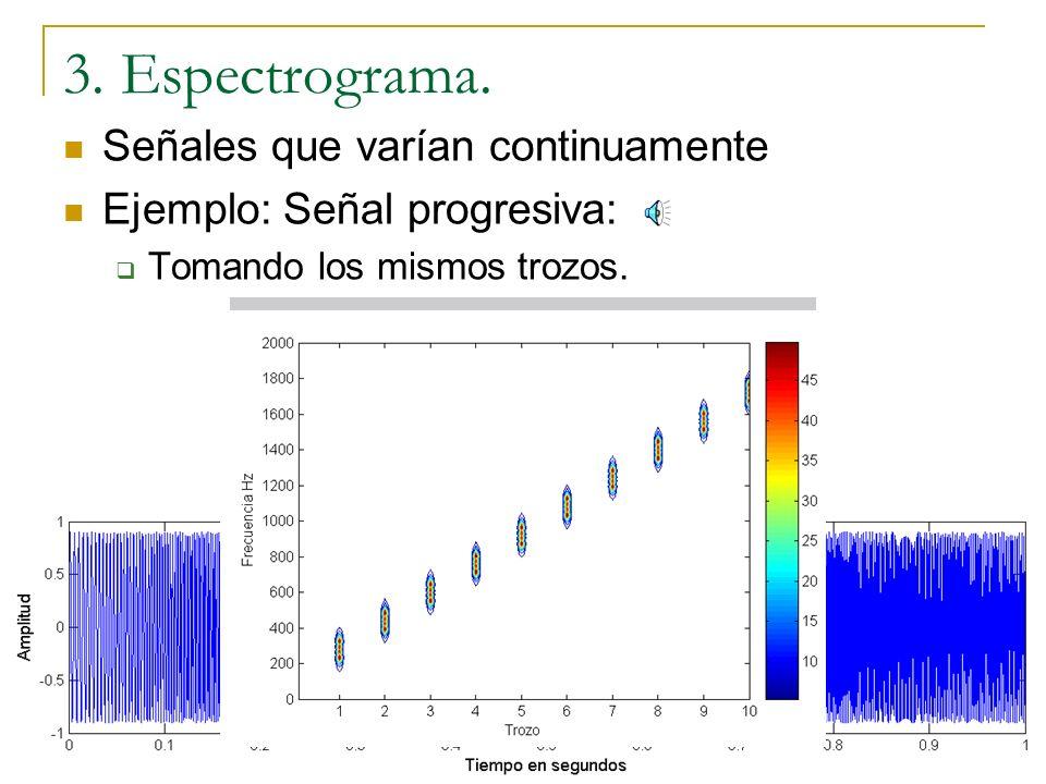 3. Espectrograma. Señales que varían continuamente