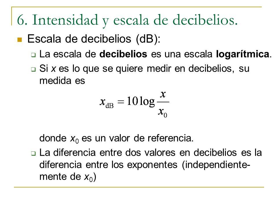 6. Intensidad y escala de decibelios.