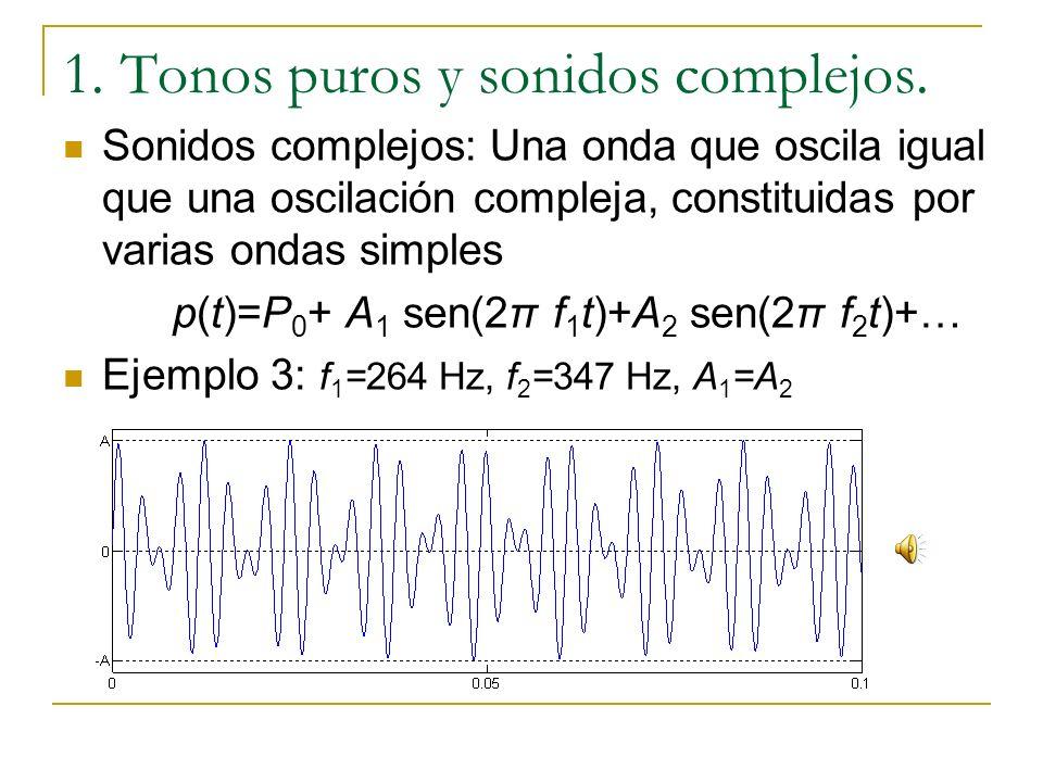 1. Tonos puros y sonidos complejos.