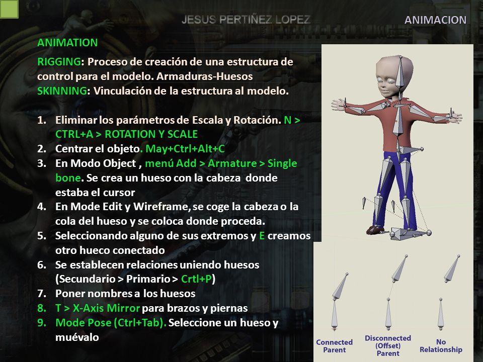 ANIMACION ANIMATION. RIGGING: Proceso de creación de una estructura de control para el modelo. Armaduras-Huesos.