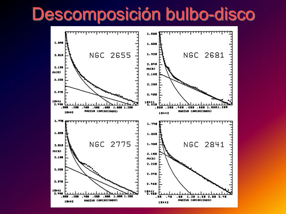 Descomposición bulbo-disco
