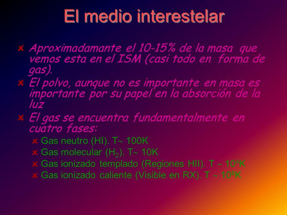 El medio interestelar Aproximadamante el 10-15% de la masa que vemos esta en el ISM (casi todo en forma de gas).