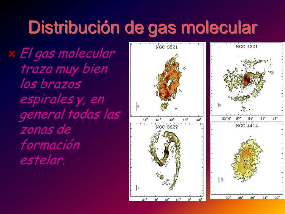 Distribución de gas molecular