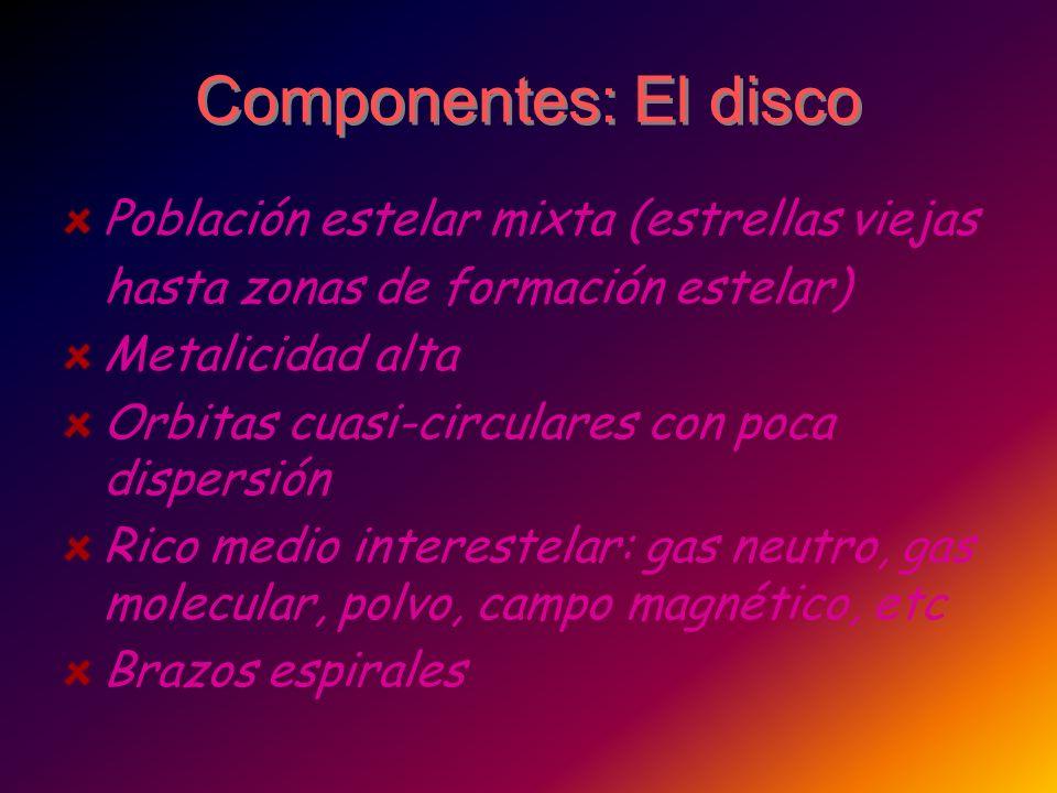 Componentes: El disco Población estelar mixta (estrellas viejas